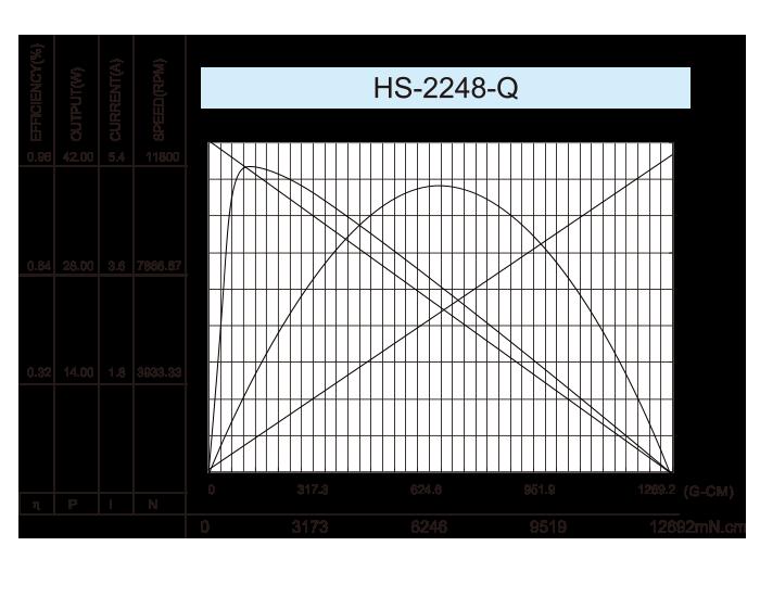Coreless-DC-Motor_HS-2248-Q-